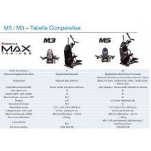 MAX TRAINER BOWFLEX M5